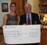 Llanishen Golf Club members raise £1,909.48!!!